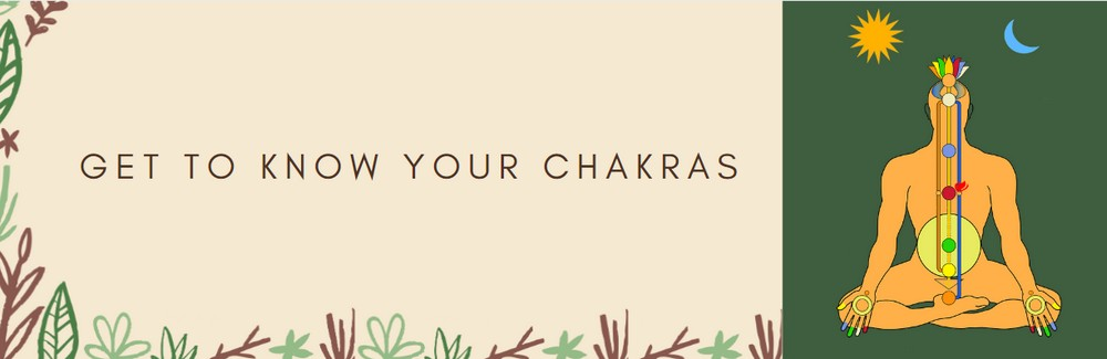 Get_To_Know_Your_Chakras_001